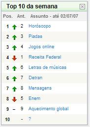 Top 10 Cade