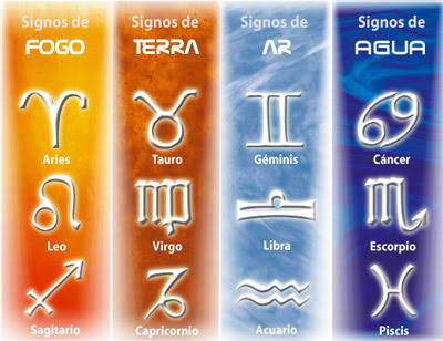 Horóscopo - Astrologia - Signos