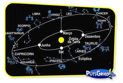 Horóscopo Novo: Mudanças nos Signos do Zodíaco e no Mapa Astral