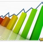 Gráficos e estatísticas toscas