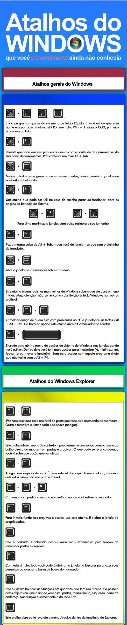 Windows: Atalhos do teclado inusitados [infográfico]