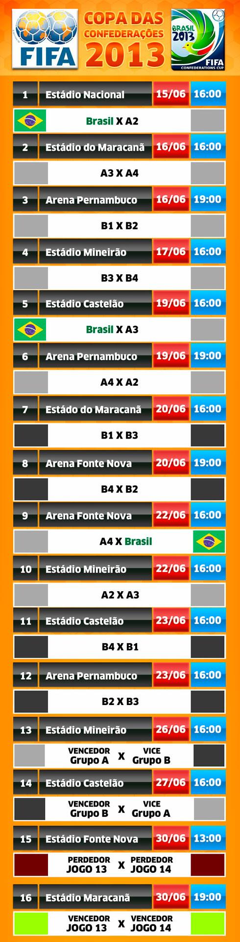 Tabela Jogos Copa das Confederações 2013